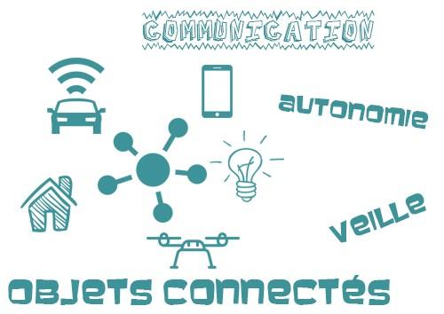 Objet connectés
