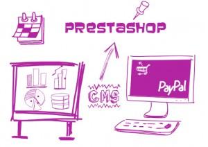 Créer sa boutique en ligne avec PRESTASHOP
